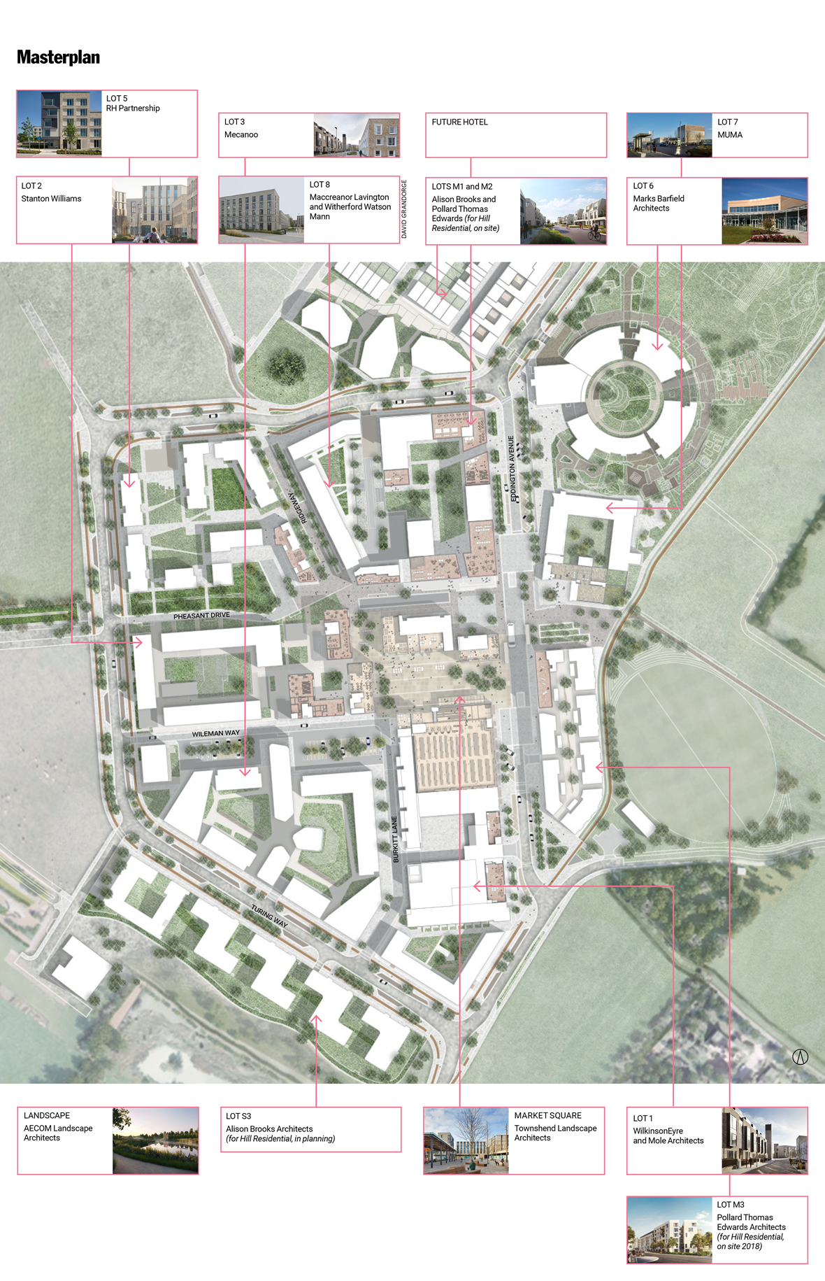 first phase of  u00a31 billion north west cambridge extension